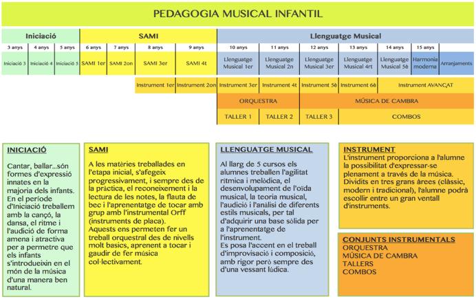 pedagogia-musical-infantil